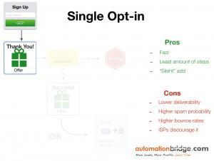 Single Opt-In Process