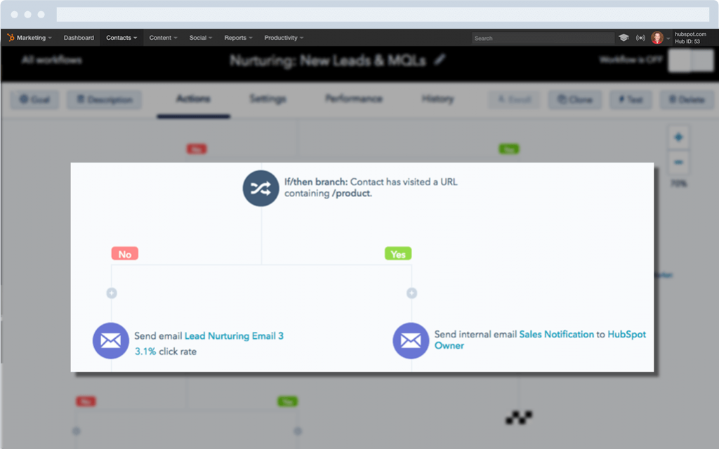 Hubsport's Marketing Automation Visual Builder