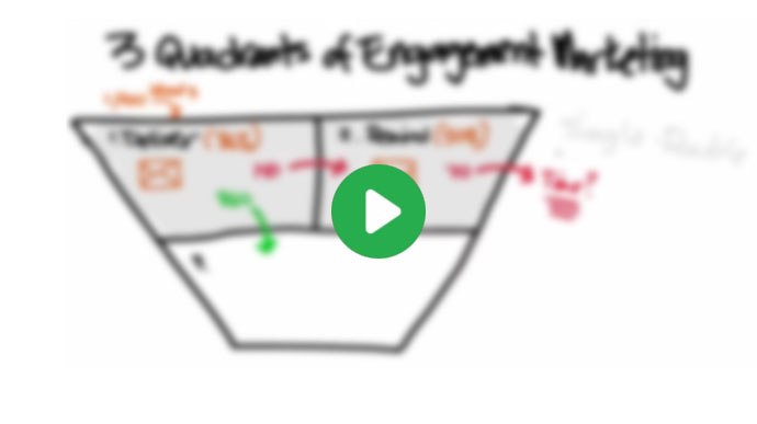 New video series on engagement marketing